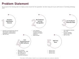 Problem Statement L1818 Ppt Powerpoint Presentation Layouts Example