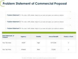 Problem Statement Of Commercial Proposal Ppt Powerpoint Template