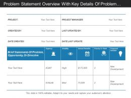 Problem Statement Overview With Key Details Of Problem Statement Include Urgency And Annual Benefit