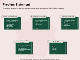 Problem Statement Poor Customer Satisfaction Ppt Powerpoint Presentation Themes