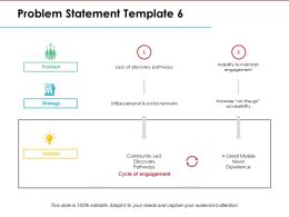 Problem Statement Ppt Model Visual Aids