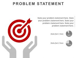 Problem Statement With Target Board And Data Driven Pie Charts
