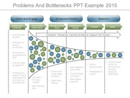 Problems And Bottlenecks Ppt Example 2015