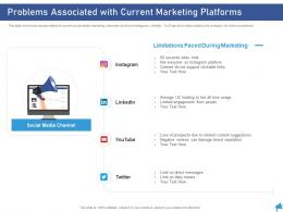 Problems Associated With Current Marketing Platforms Digital Marketing Through Facebook Ppt Tips