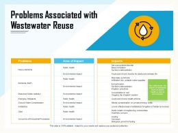 Problems Associated With Wastewater Reuse Nitrate Ppt Powerpoint Presentation Portfolio Show