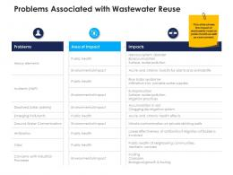 problems associated with wastewater reuse urban water management ppt elements