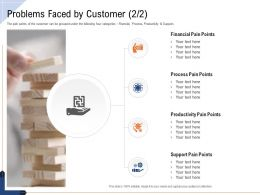 Problems Faced By Customer Financial Ppt Powerpoint Presentation Layouts Graphic Tips