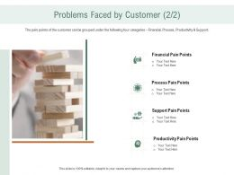 Problems Faced By Customer Financial Ppt Powerpoint Template