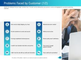 Problems Faced By Customer L2254 Ppt Powerpoint Presentation Slides Slideshow