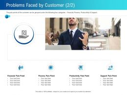 Problems Faced By Customer L2255 Ppt Powerpoint Presentation Infographic Template