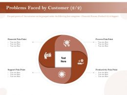 Problems Faced By Customer Process Ppt Powerpoint Presentation Icon Diagrams
