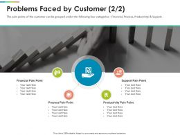 Problems Faced By Customer Productivity Ppt Powerpoint Presentation Gallery Structure