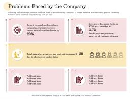 Problems Faced By The Company Manufacturing Company Performance Analysis Ppt File Shapes