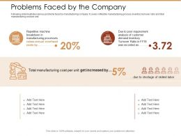 Problems Faced By The Company Ppt Powerpoint Presentation Professional Guide