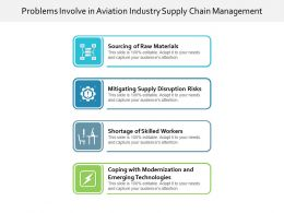 Problems Involve In Aviation Industry Supply Chain Management