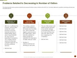 Problems Related To Decreasing In Number Of Visitors Strategies Overcome Challenge Of Declining