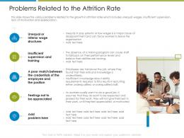 Problems Related To The Attrition Rate Increase Employee Churn Rate It Industry Ppt Model