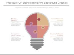 Procedure Of Brainstorming Ppt Background Graphics