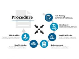 Procedure Ppt Layouts Introduction