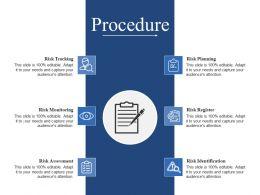 Procedure Presentation Slides
