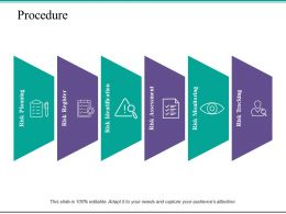 procedure_risk_planning_ppt_powerpoint_presentation_file_ideas_Slide01