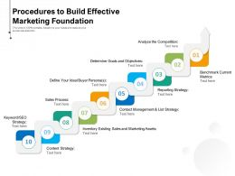 Procedures To Build Effective Marketing Foundation