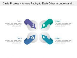 Process 4 Arrows Facing To Each Other To Understand Conducting Process