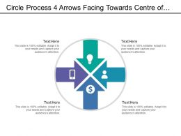 Process 4 Arrows Facing Towards Centre Of Image Showing Impact Of Situations Comes Together To Seek A Resolution