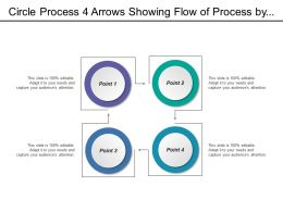 Process 4 Arrows Showing Flow Of Process By Directing To Next Section
