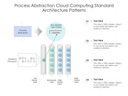 Process Abstraction Cloud Computing Standard Architecture Patterns Ppt Presentation Diagram