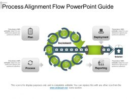 Process Alignment Flow Powerpoint Guide