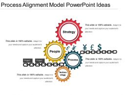 Process Alignment Model Powerpoint Ideas