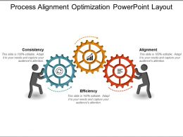 Process Alignment Optimization Powerpoint Layout