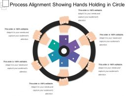 Process Alignment Showing Hands Holding In Circle