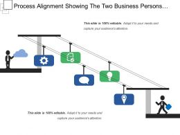 Process Alignment Showing The Two Business Persons Aligning Through Wires