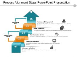 Process Alignment Steps Powerpoint Presentation