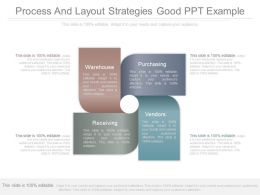 Process And Layout Strategies Good Ppt Example