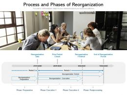 Process And Phases Of Reorganization