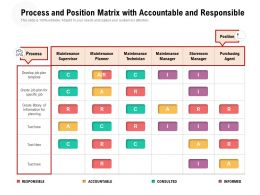 Process And Position Matrix With Accountable And Responsible