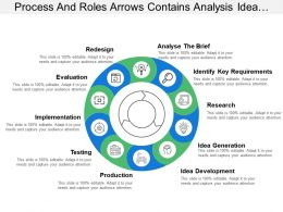 Process And Roles Arrows Contains Analysis Idea Development And Implementation