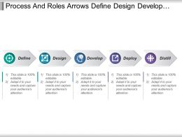 Process And Roles Arrows Define Design Develop Deploy And Distill