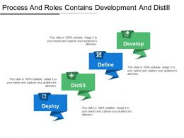 Process And Roles Contains Development And Distill