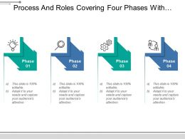 Process And Roles Covering Four Phases With Icons
