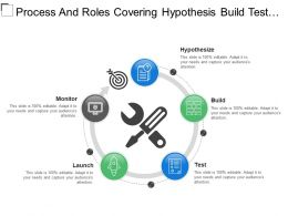 Process And Roles Covering Hypothesis Build Test And Launch