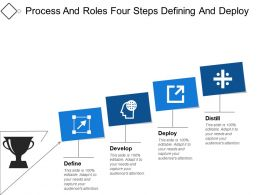 Process And Roles Four Steps Defining And Deploy