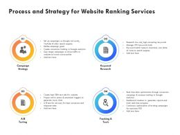 Process And Strategy For Website Ranking Services Ppt Powerpoint Presentation File Demonstration