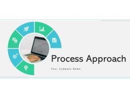 Process Approach Business Representing Management Planning Improvement