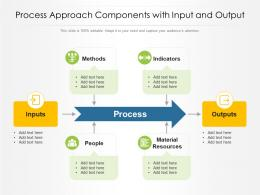 Process Approach Components With Input And Output