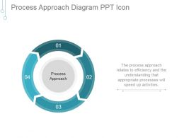 Process Approach Diagram Ppt Icon