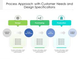 Process Approach With Customer Needs And Design Specifications